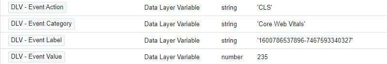 Core Web Vitals Variable Values